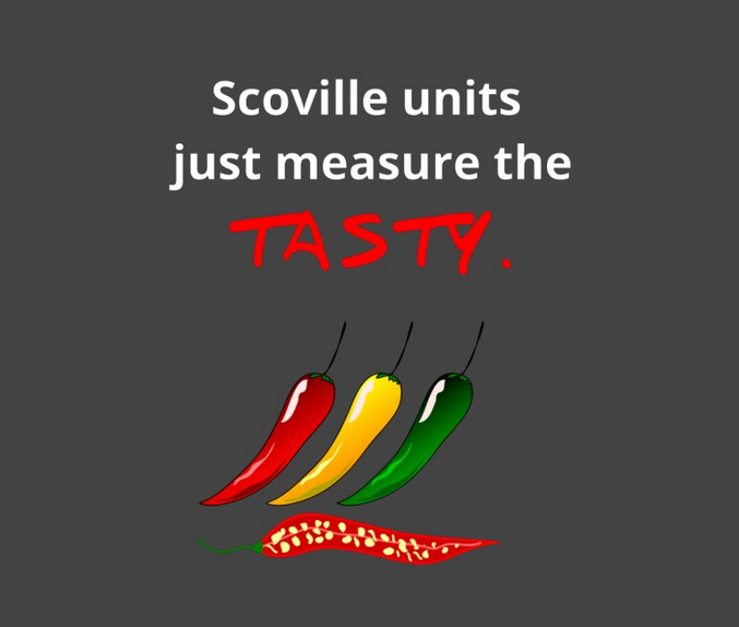 Scoville Units.png